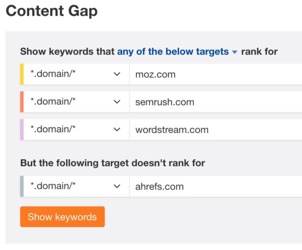 ahrefs content gap